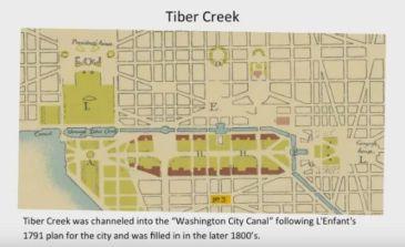 tiber creek