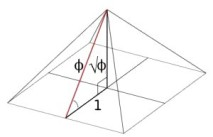 golden-triangle-pyramid