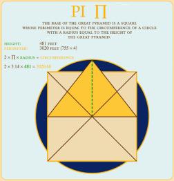 pi_diagram
