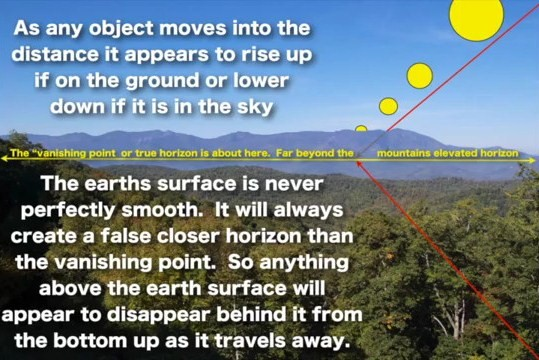 Why-does-the-sun-set-on-a-Flat-Earth-Answer-Its-all-perspective_thumb11504