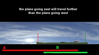 Image result for flat earth sun diameter