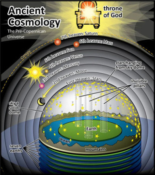 ancient-cosmology2
