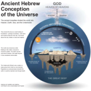 ancient-hebrew-view-of-universe