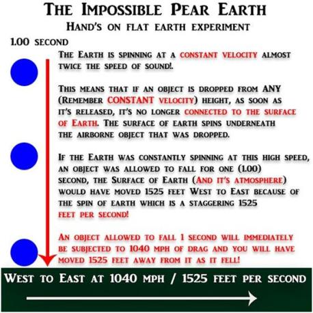 impossible-pear-earth