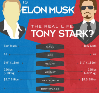 Image result for elon musk iron man