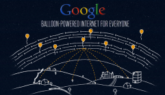 Image result for wifi balloons
