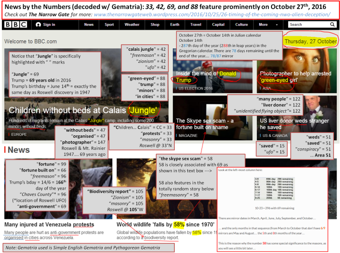 News by the numbers.png