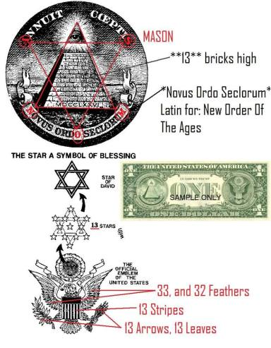 Image result for freemason 13