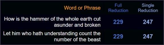 Hammer Beast #