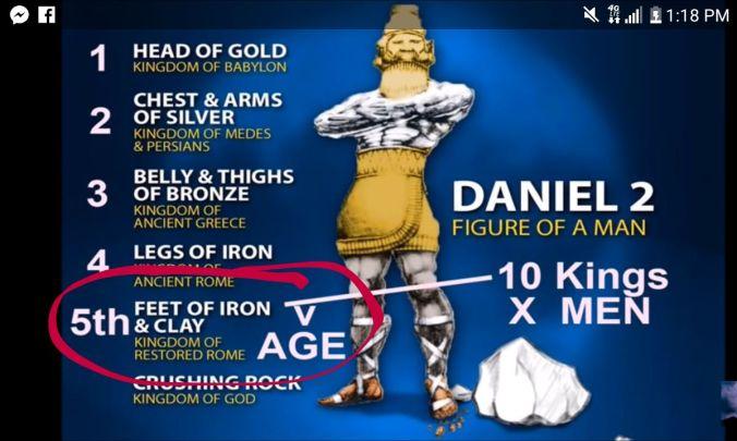 5th age daniel