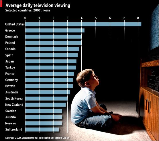average tv